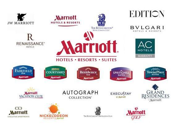 万豪国际集团是全球首屈一指的酒店管理公司,起源于1927年,总部在美国